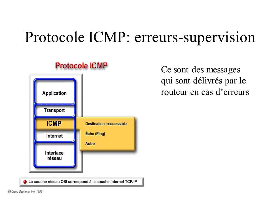 Protocole ICMP: erreurs-supervision Ce sont des messages qui sont délivrés par le routeur en cas derreurs