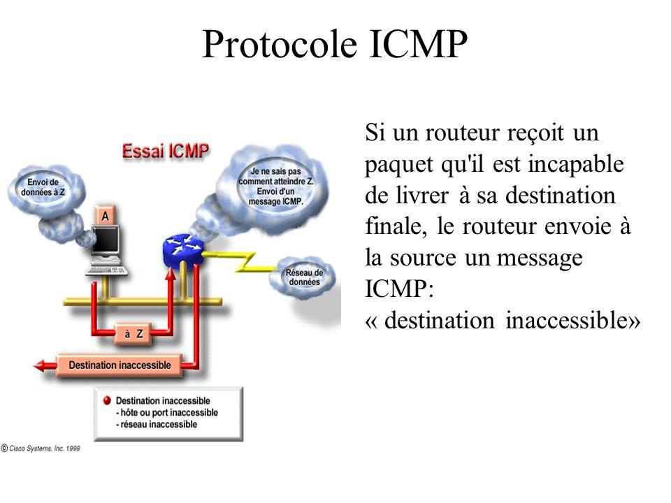 Protocole ICMP Si un routeur reçoit un paquet qu'il est incapable de livrer à sa destination finale, le routeur envoie à la source un message ICMP: «