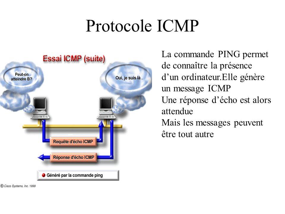 Protocole ICMP La commande PING permet de connaître la présence dun ordinateur.Elle génère un message ICMP Une réponse décho est alors attendue Mais l