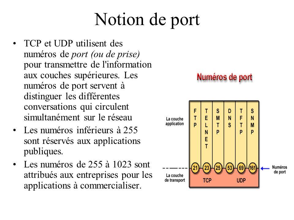 Notion de port TCP et UDP utilisent des numéros de port (ou de prise) pour transmettre de l'information aux couches supérieures. Les numéros de port s