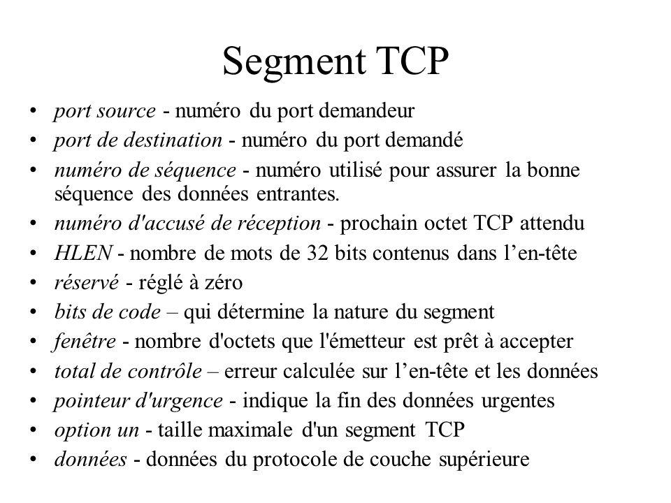 port source - numéro du port demandeur port de destination - numéro du port demandé numéro de séquence - numéro utilisé pour assurer la bonne séquence