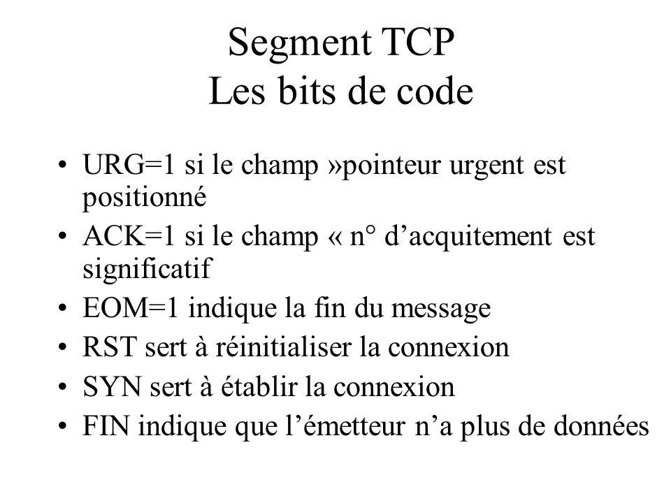 Segment TCP Les bits de code URG=1 si le champ »pointeur urgent est positionné ACK=1 si le champ « n° dacquitement est significatif EOM=1 indique la f