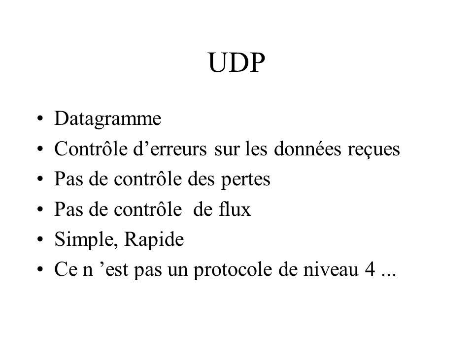UDP Datagramme Contrôle derreurs sur les données reçues Pas de contrôle des pertes Pas de contrôle de flux Simple, Rapide Ce n est pas un protocole de
