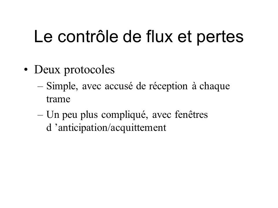 Le contrôle de flux et pertes Deux protocoles –Simple, avec accusé de réception à chaque trame –Un peu plus compliqué, avec fenêtres d anticipation/ac