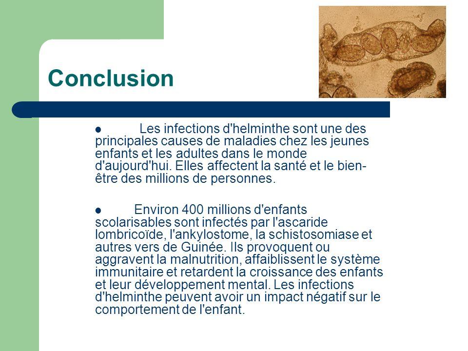 Conclusion Les infections d'helminthe sont une des principales causes de maladies chez les jeunes enfants et les adultes dans le monde d'aujourd'hui.