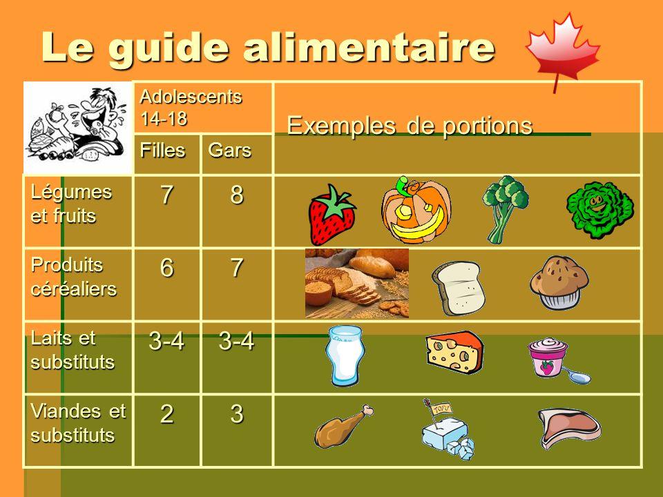 Le guide alimentaire Adolescents 14-18 Exemples de portions Exemples de portions FillesGars Légumes et fruits 78 Produits céréaliers 67 Laits et subst