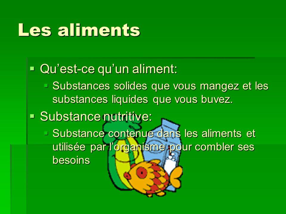 Les aliments Quest-ce quun aliment: Quest-ce quun aliment: Substances solides que vous mangez et les substances liquides que vous buvez. Substances so