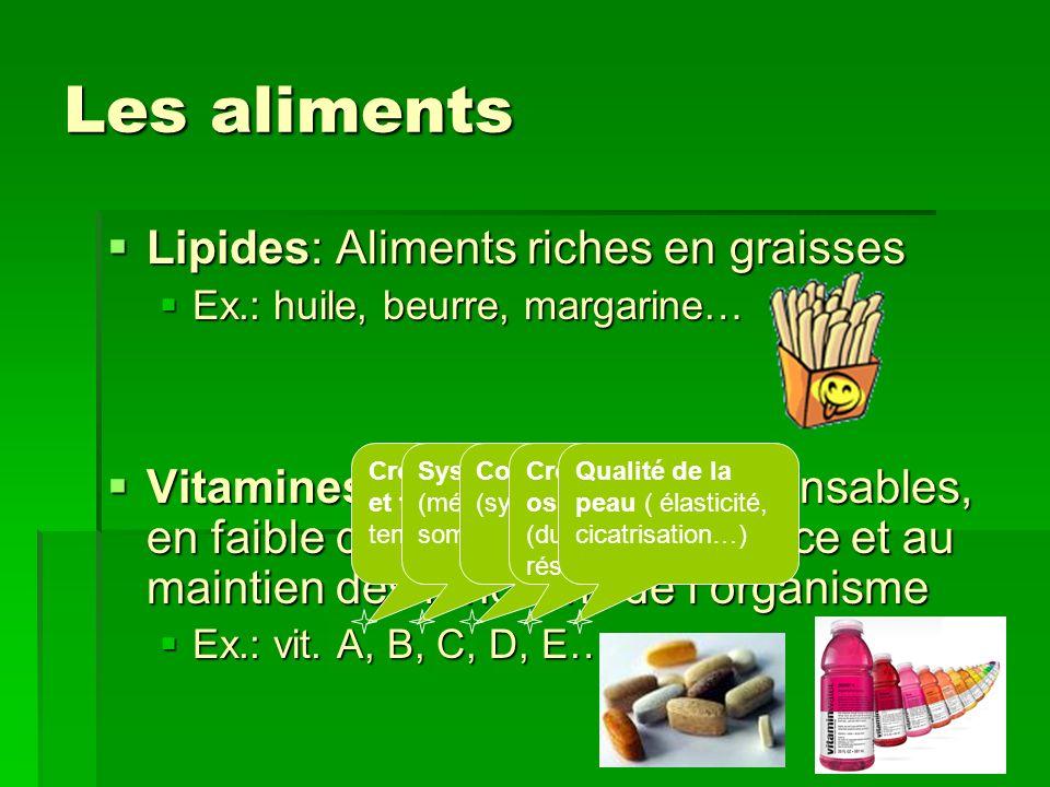 Les aliments Lipides: Aliments riches en graisses Lipides: Aliments riches en graisses Ex.: huile, beurre, margarine… Ex.: huile, beurre, margarine… V
