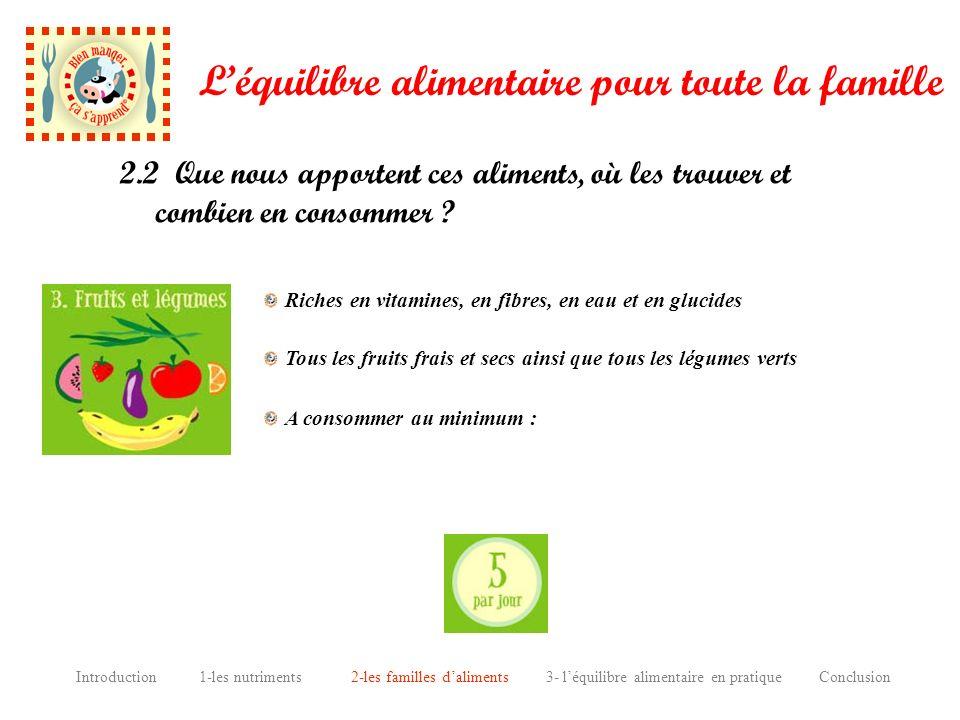 Introduction 1-les nutriments 2-les familles daliments 3- léquilibre alimentaire en pratique Conclusion Léquilibre alimentaire pour toute la famille 2