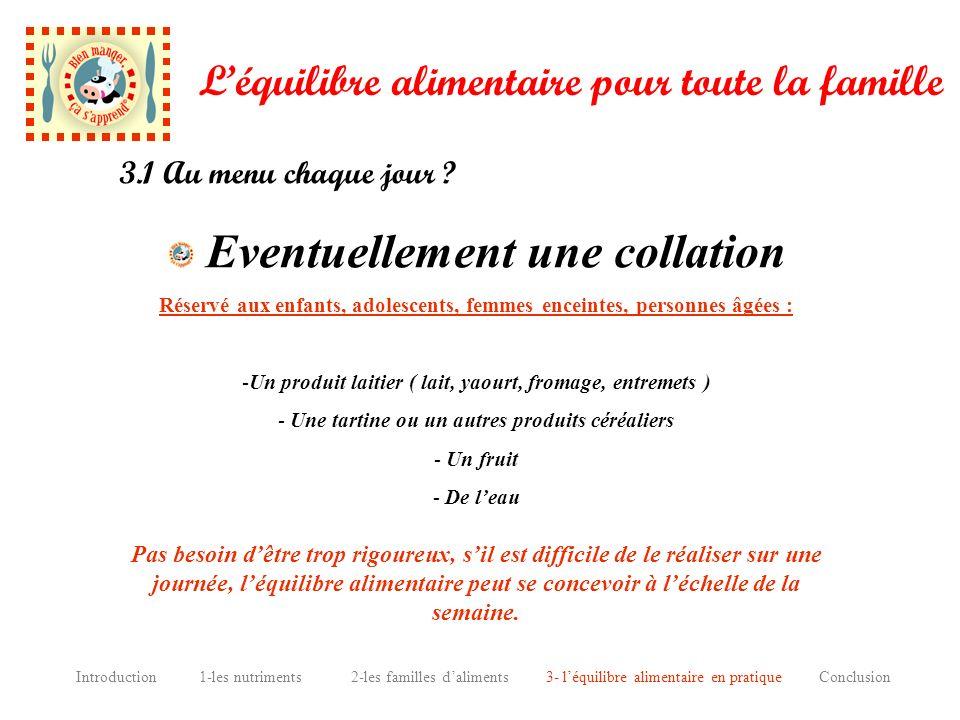 Introduction 1-les nutriments 2-les familles daliments 3- léquilibre alimentaire en pratique Conclusion Léquilibre alimentaire pour toute la famille E