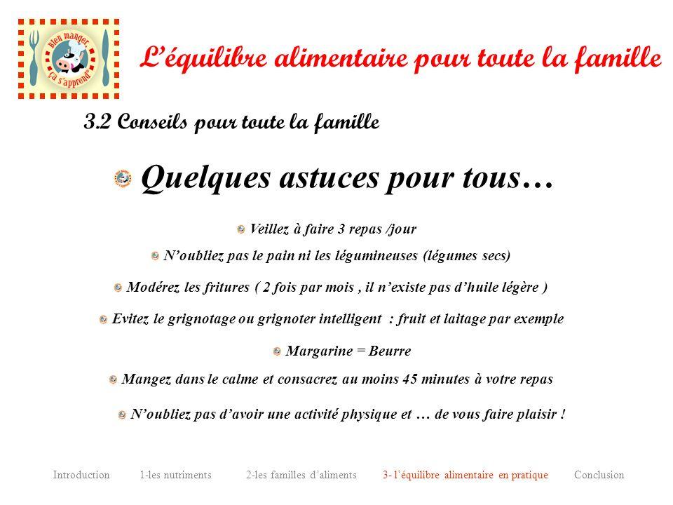 Introduction 1-les nutriments 2-les familles daliments 3- léquilibre alimentaire en pratique Conclusion Léquilibre alimentaire pour toute la famille Q