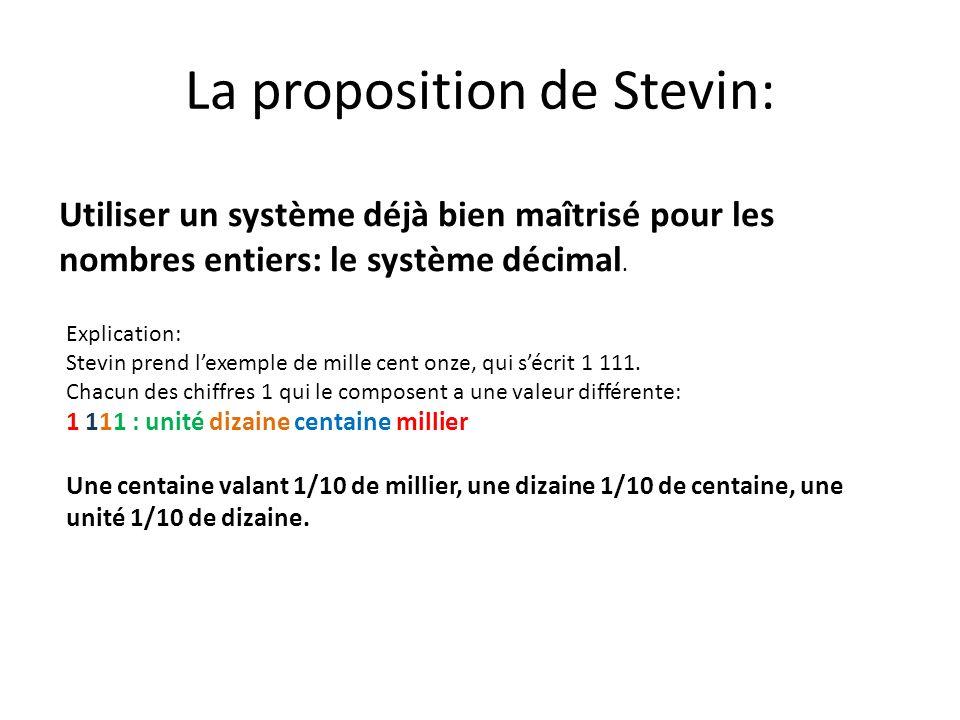 La proposition de Stevin: Utiliser un système déjà bien maîtrisé pour les nombres entiers: le système décimal. Explication: Stevin prend lexemple de m