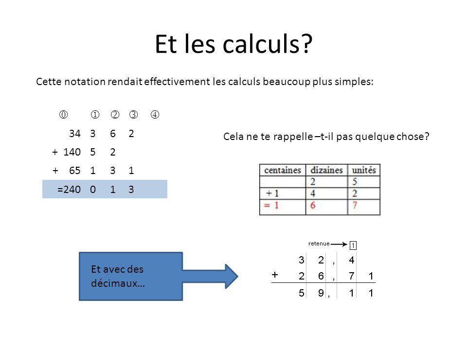 Et les calculs? Cette notation rendait effectivement les calculs beaucoup plus simples: 34362 + 14052 + 65131 =240013 Cela ne te rappelle –t-il pas qu