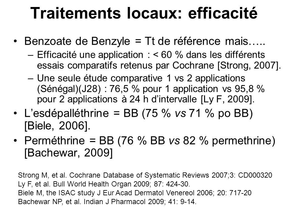 Traitement PO = Ivermectine AMM : prise unique recommandée; 2eme prise possible en cas déchec.