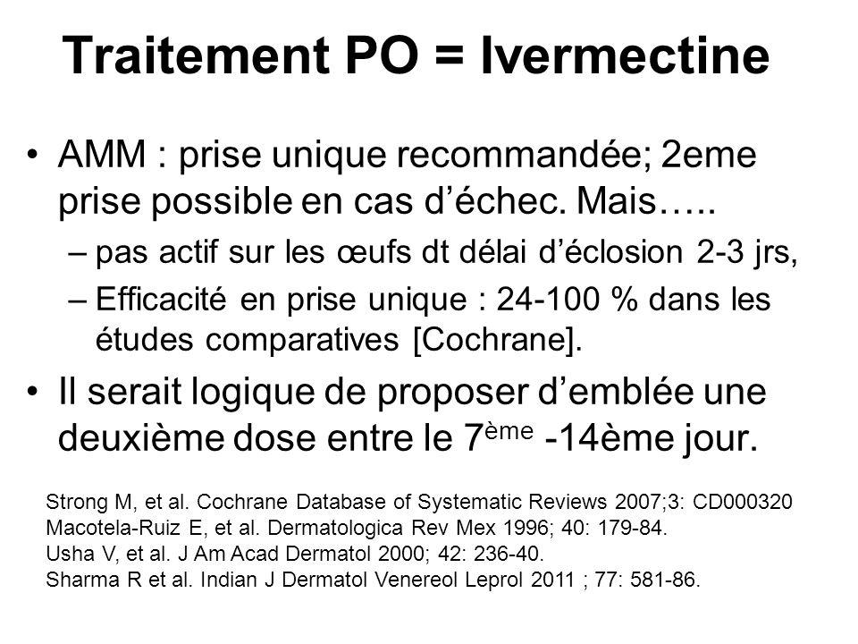 Ivermectine 1 dose vs 2 doses RefS2 / S4PermIve 1Ive 2-3P = Macot..N =152N=121 S2100% NS UshaN = 40N = 45N = 12 S298%70%0.003 S4100%95%NS SharmaN = 40 S287%75%92%NS S495%90% NS