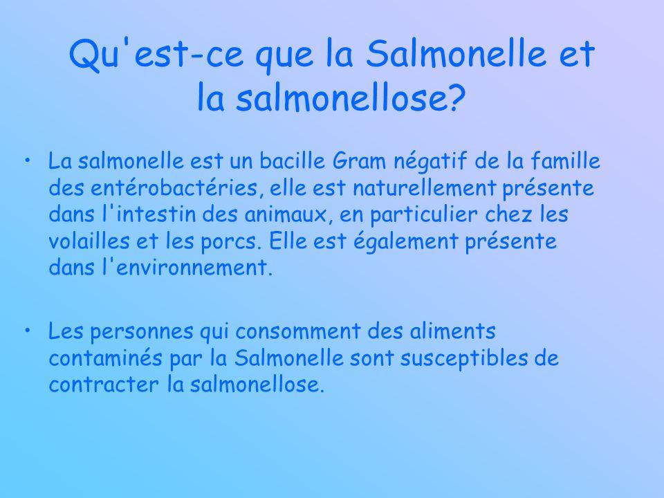 Qu'est-ce que la Salmonelle et la salmonellose? La salmonelle est un bacille Gram négatif de la famille des entérobactéries, elle est naturellement pr