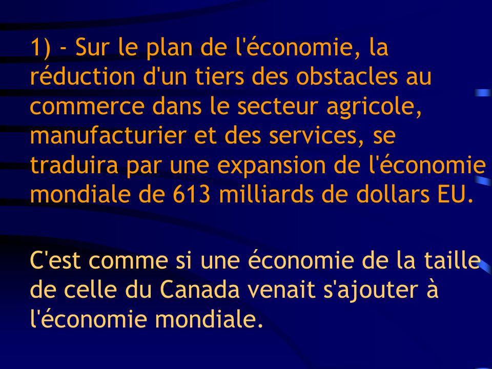 1) - Sur le plan de l'économie, la réduction d'un tiers des obstacles au commerce dans le secteur agricole, manufacturier et des services, se traduira