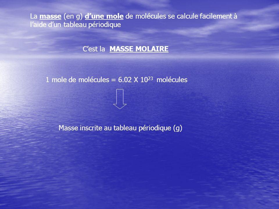La masse (en g) dune mole de molécules se calcule facilement à laide dun tableau périodique Cest la MASSE MOLAIRE 1 mole de molécules = 6.02 X 10 23 m