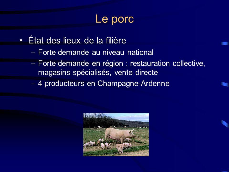 Le porc État des lieux de la filière –Forte demande au niveau national –Forte demande en région : restauration collective, magasins spécialisés, vente directe –4 producteurs en Champagne-Ardenne