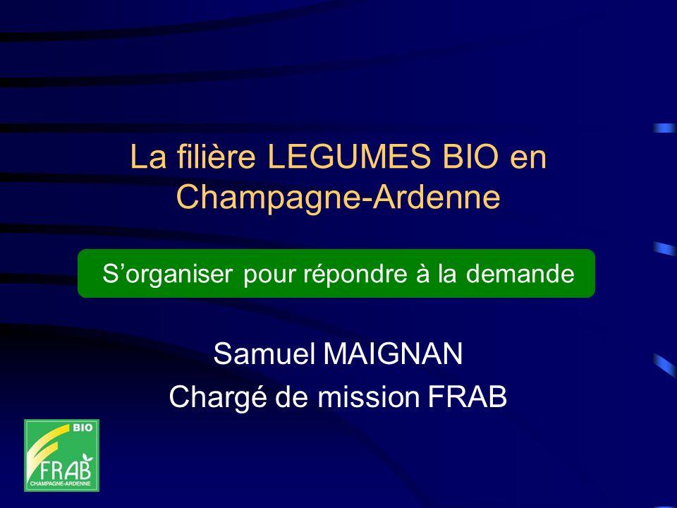 La filière LEGUMES BIO en Champagne-Ardenne Sorganiser pour répondre à la demande Samuel MAIGNAN Chargé de mission FRAB