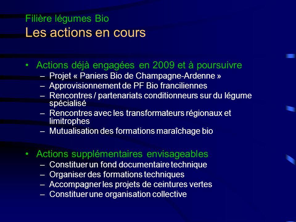 Filière légumes Bio Les actions en cours Actions déjà engagées en 2009 et à poursuivre –Projet « Paniers Bio de Champagne-Ardenne » –Approvisionnement