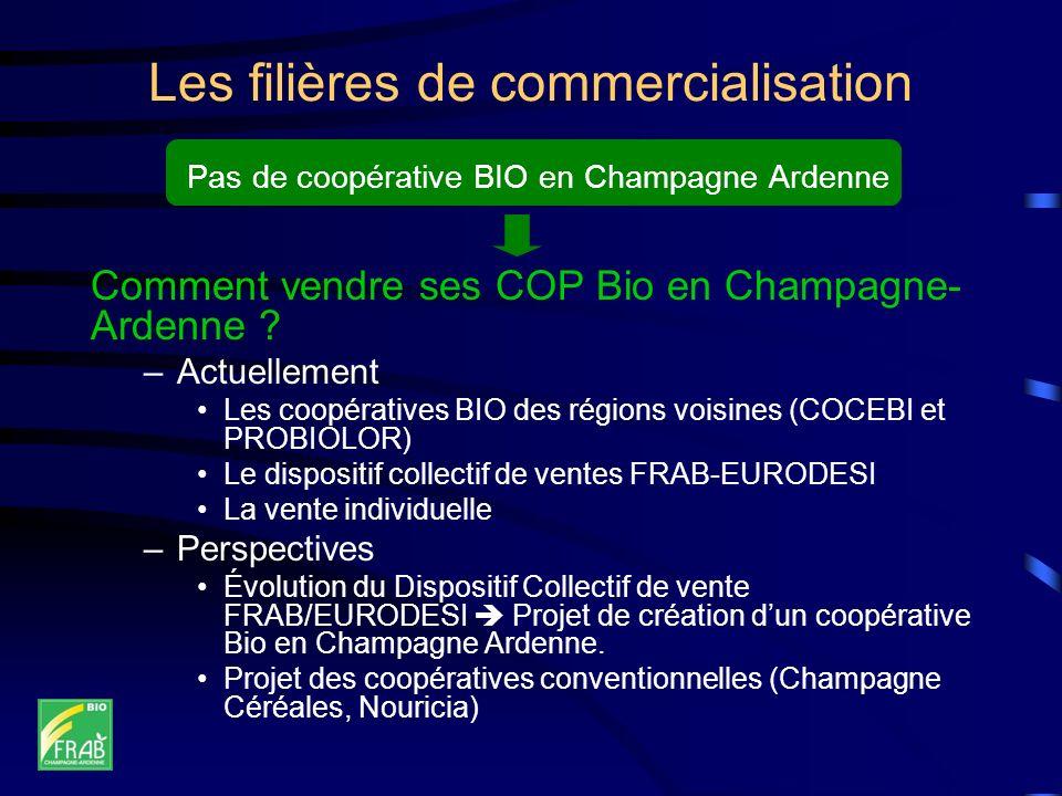 Les filières de commercialisation Comment vendre ses COP Bio en Champagne- Ardenne ? –Actuellement Les coopératives BIO des régions voisines (COCEBI e