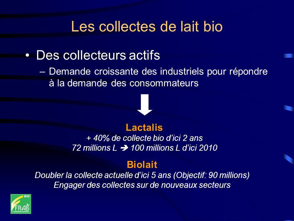 Les collectes de lait bio Des collecteurs actifs –Demande croissante des industriels pour répondre à la demande des consommateurs Lactalis + 40% de co