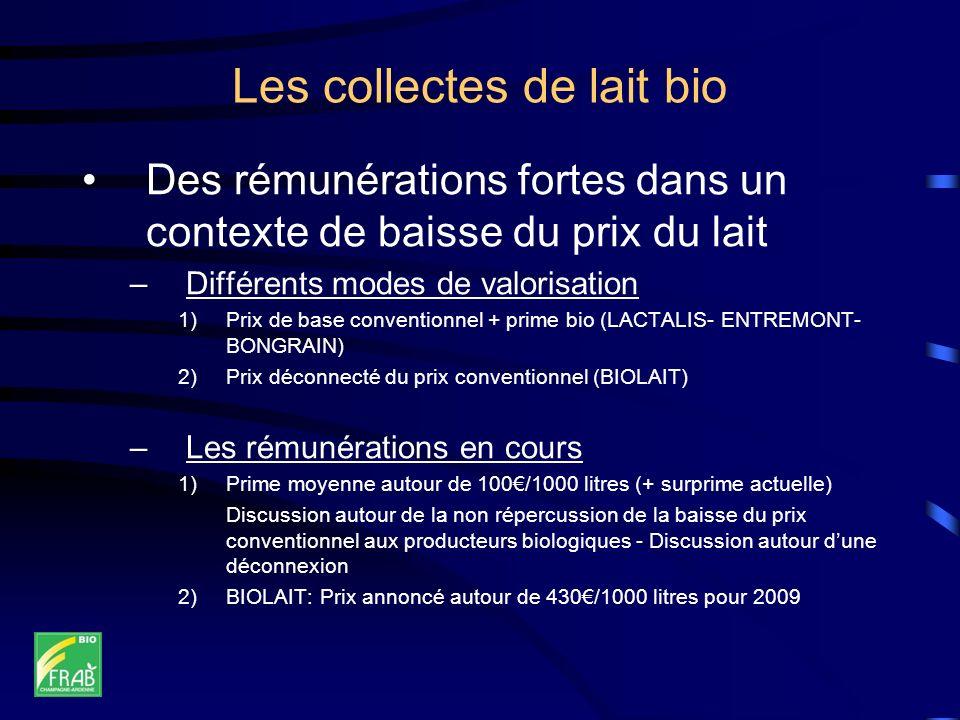 Les collectes de lait bio Des rémunérations fortes dans un contexte de baisse du prix du lait –Différents modes de valorisation 1)Prix de base convent