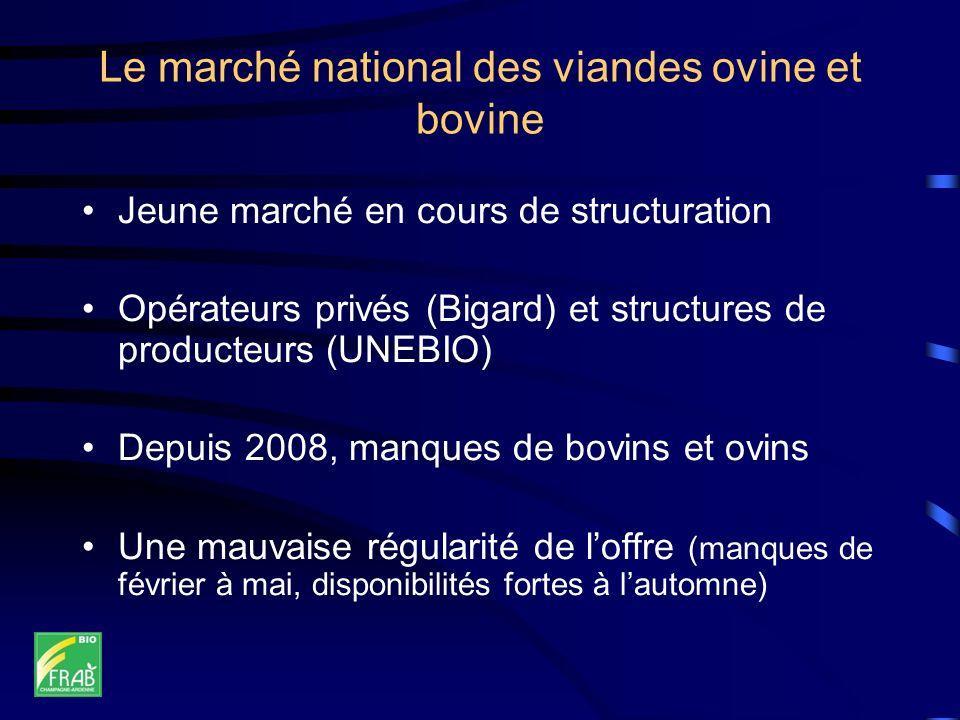 Le marché national des viandes ovine et bovine Jeune marché en cours de structuration Opérateurs privés (Bigard) et structures de producteurs (UNEBIO)