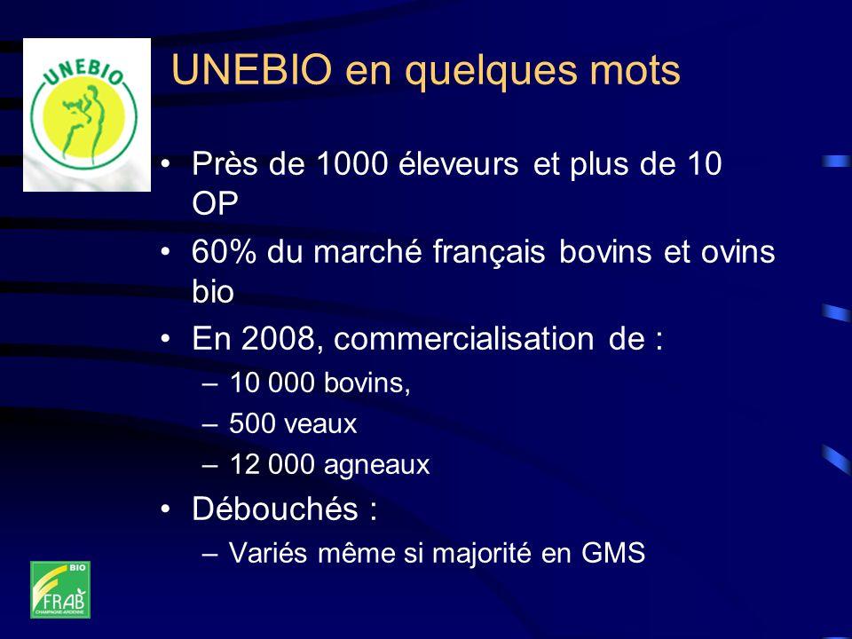 UNEBIO en quelques mots Près de 1000 éleveurs et plus de 10 OP 60% du marché français bovins et ovins bio En 2008, commercialisation de : –10 000 bovins, –500 veaux –12 000 agneaux Débouchés : –Variés même si majorité en GMS
