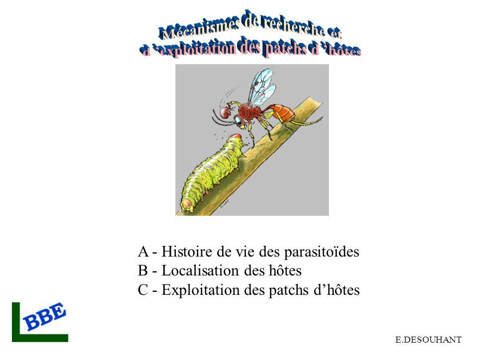 A - Histoire de vie des parasitoïdes B - Localisation des hôtes C - Exploitation des patchs dhôtes E.DESOUHANT