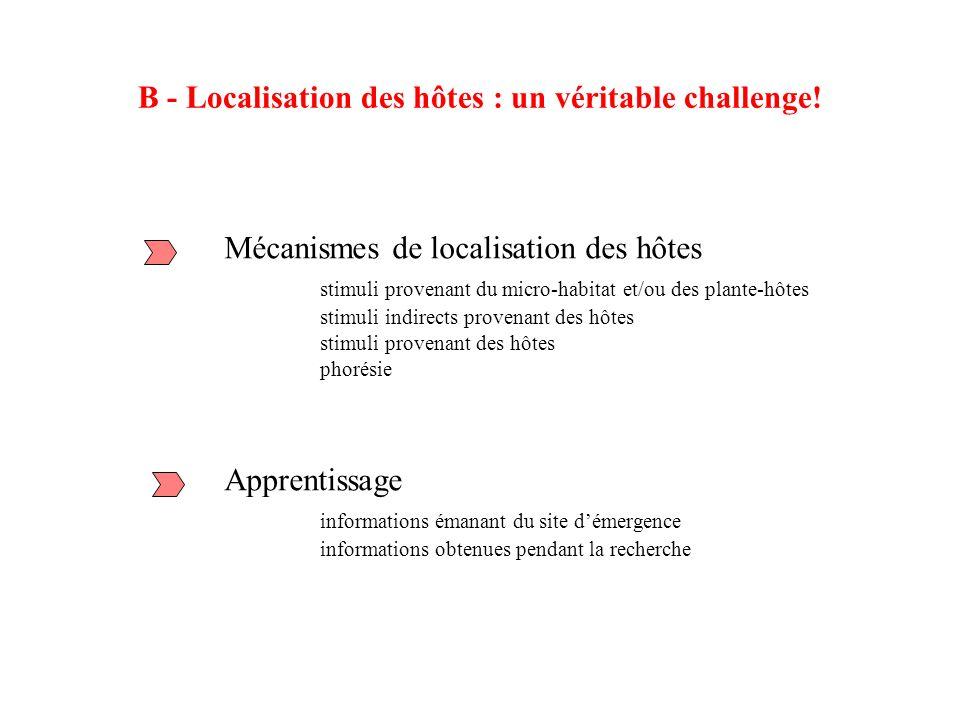 B - Localisation des hôtes : un véritable challenge! Mécanismes de localisation des hôtes stimuli provenant du micro-habitat et/ou des plante-hôtes st