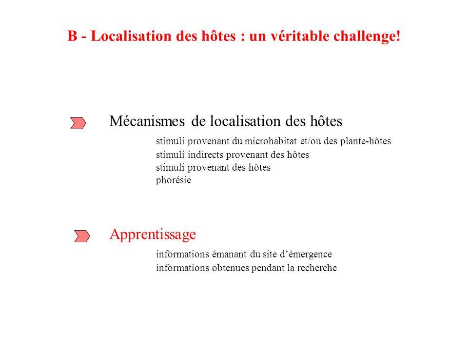 B - Localisation des hôtes : un véritable challenge! Mécanismes de localisation des hôtes stimuli provenant du microhabitat et/ou des plante-hôtes sti