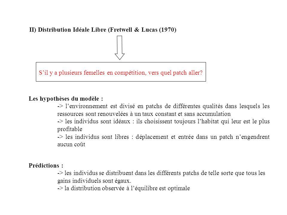 Sil y a plusieurs femelles en compétition, vers quel patch aller? II) Distribution Idéale Libre (Fretwell & Lucas (1970) Les hypothèses du modèle : ->