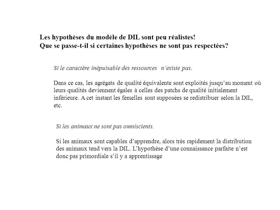 Les hypothèses du modèle de DIL sont peu réalistes! Que se passe-t-il si certaines hypothèses ne sont pas respectées? Si le caractère inépuisable des