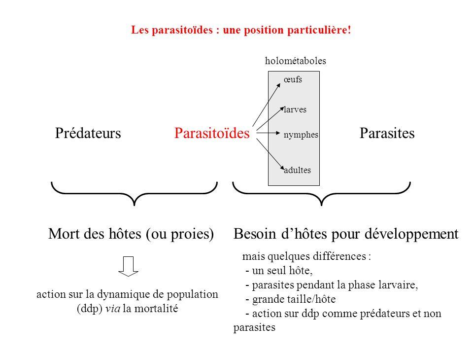 PrédateursParasitoïdesParasites œufs larves nymphes adultes Besoin dhôtes pour développement mais quelques différences : - un seul hôte, - parasites p