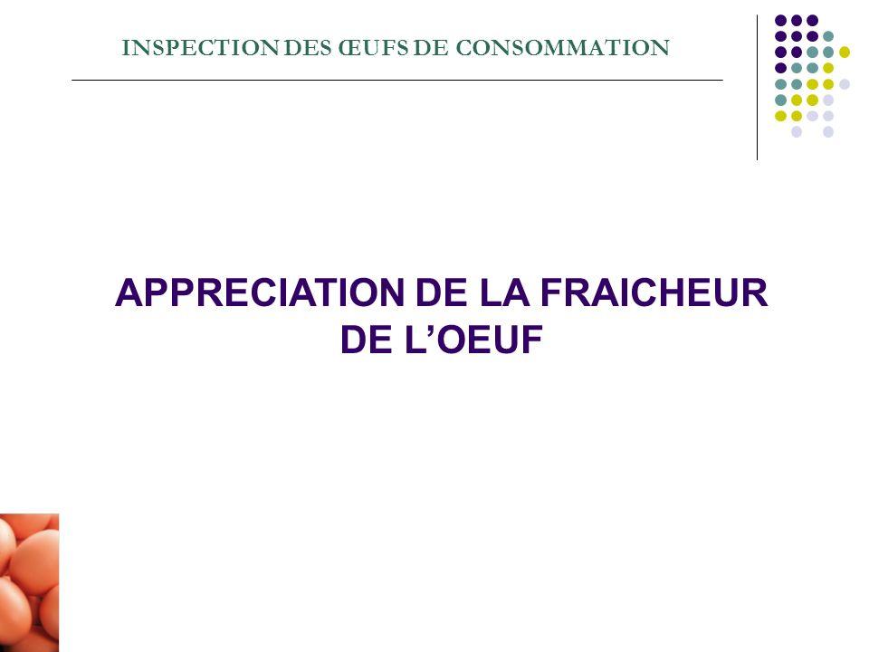 INSPECTION DES ŒUFS DE CONSOMMATION APPRECIATION DE LA FRAICHEUR DE LOEUF
