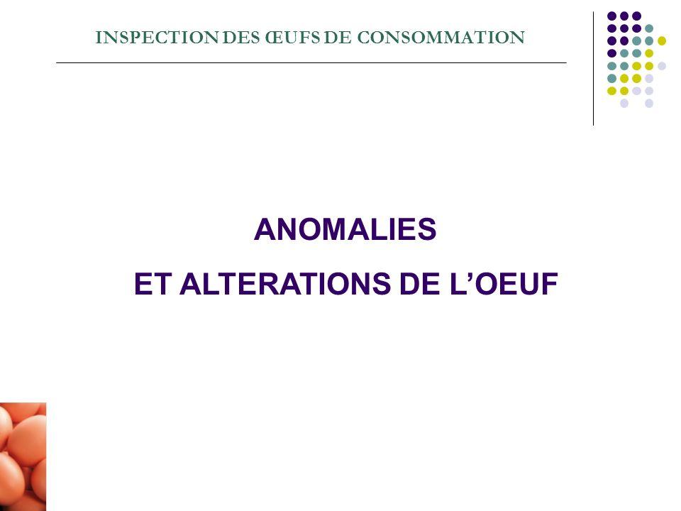 INSPECTION DES ŒUFS DE CONSOMMATION ANOMALIES ET ALTERATIONS DE LOEUF