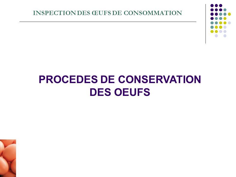 INSPECTION DES ŒUFS DE CONSOMMATION PROCEDES DE CONSERVATION DES OEUFS