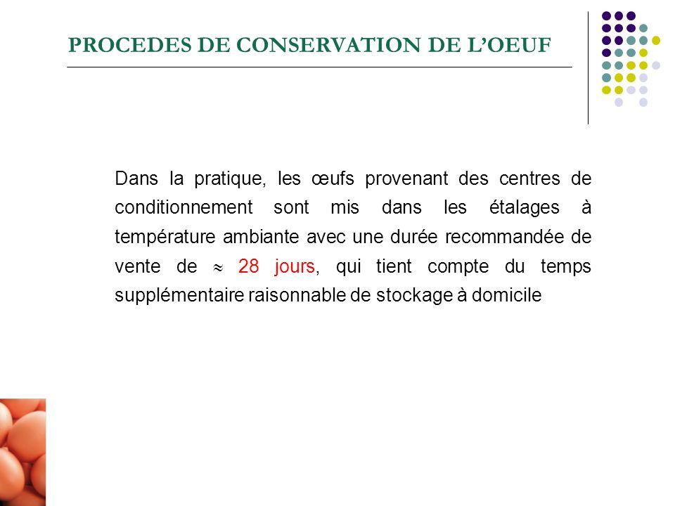 PROCEDES DE CONSERVATION DE LOEUF Dans la pratique, les œufs provenant des centres de conditionnement sont mis dans les étalages à température ambiant