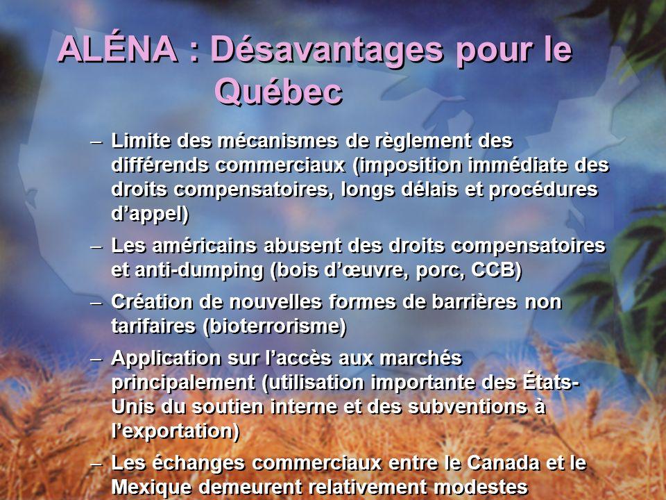 ALÉNA : Désavantages pour le Québec –Limite des mécanismes de règlement des différends commerciaux (imposition immédiate des droits compensatoires, longs délais et procédures dappel) –Les américains abusent des droits compensatoires et anti-dumping (bois dœuvre, porc, CCB) –Création de nouvelles formes de barrières non tarifaires (bioterrorisme) –Application sur laccès aux marchés principalement (utilisation importante des États- Unis du soutien interne et des subventions à lexportation) –Les échanges commerciaux entre le Canada et le Mexique demeurent relativement modestes –Limite des mécanismes de règlement des différends commerciaux (imposition immédiate des droits compensatoires, longs délais et procédures dappel) –Les américains abusent des droits compensatoires et anti-dumping (bois dœuvre, porc, CCB) –Création de nouvelles formes de barrières non tarifaires (bioterrorisme) –Application sur laccès aux marchés principalement (utilisation importante des États- Unis du soutien interne et des subventions à lexportation) –Les échanges commerciaux entre le Canada et le Mexique demeurent relativement modestes