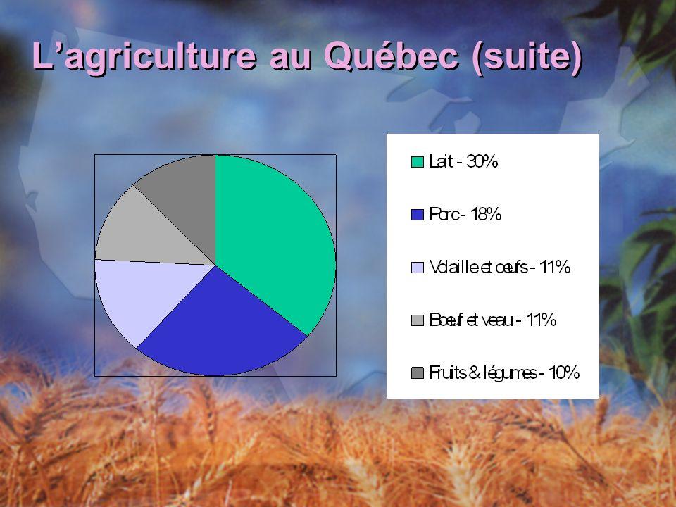Lagriculture au Québec (suite)