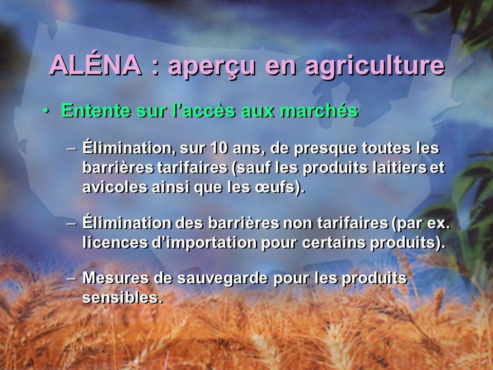 ALÉNA : aperçu en agriculture Entente sur laccès aux marchés –Élimination, sur 10 ans, de presque toutes les barrières tarifaires (sauf les produits laitiers et avicoles ainsi que les œufs).