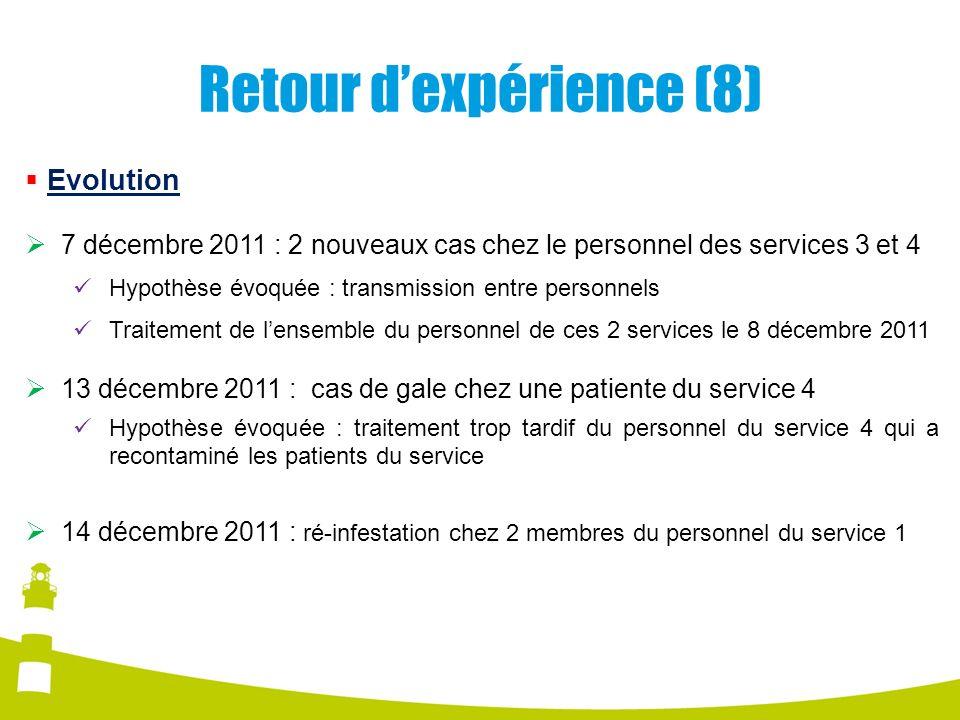Retour dexpérience (8) Evolution 7 décembre 2011 : 2 nouveaux cas chez le personnel des services 3 et 4 Hypothèse évoquée : transmission entre personn