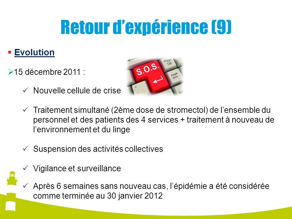 Retour dexpérience (9) Evolution 15 décembre 2011 : Nouvelle cellule de crise Traitement simultané (2ème dose de stromectol) de lensemble du personnel