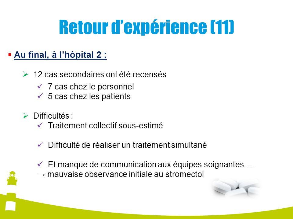 Retour dexpérience (11) Au final, à lhôpital 2 : 12 cas secondaires ont été recensés 7 cas chez le personnel 5 cas chez les patients Difficultés : Tra
