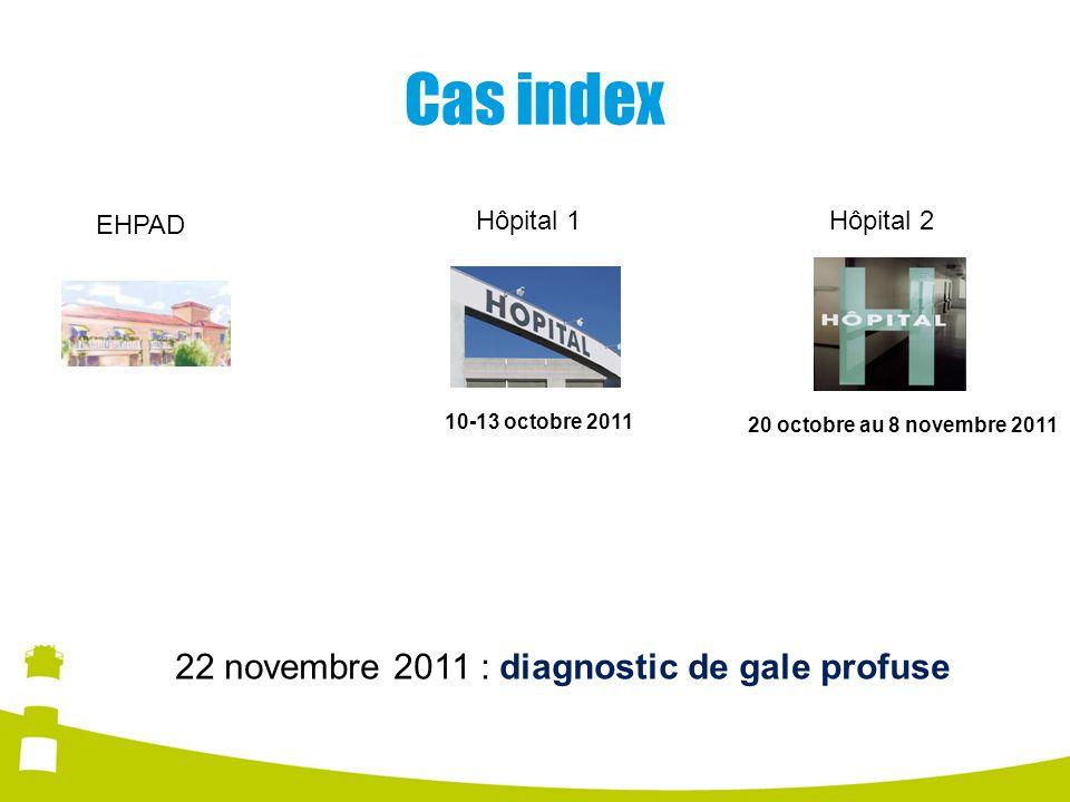 Cas index 10-13 octobre 2011 20 octobre au 8 novembre 2011 22 novembre 2011 : diagnostic de gale profuse EHPAD Hôpital 1Hôpital 2