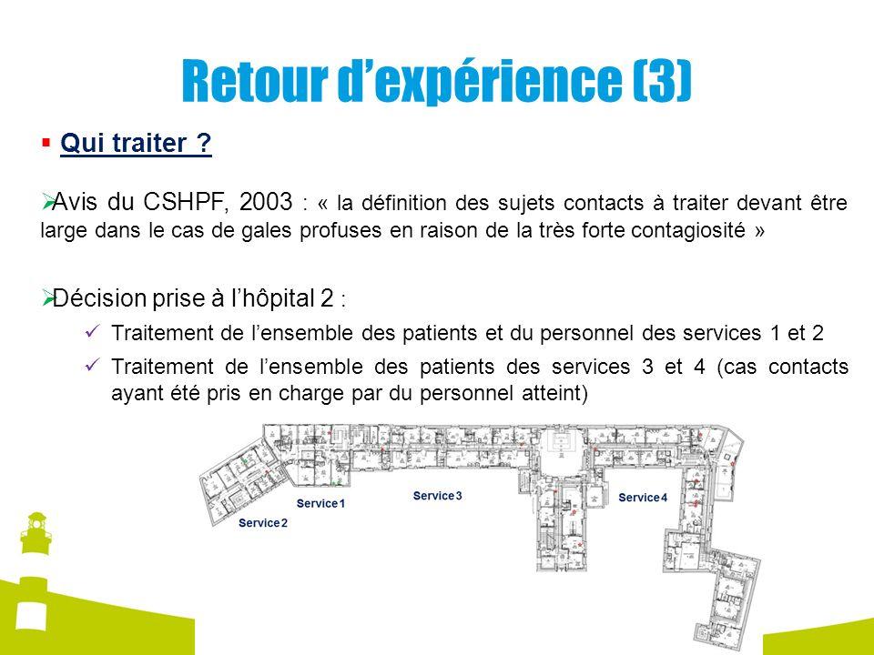 Retour dexpérience (3) Qui traiter ? Avis du CSHPF, 2003 : « la définition des sujets contacts à traiter devant être large dans le cas de gales profus