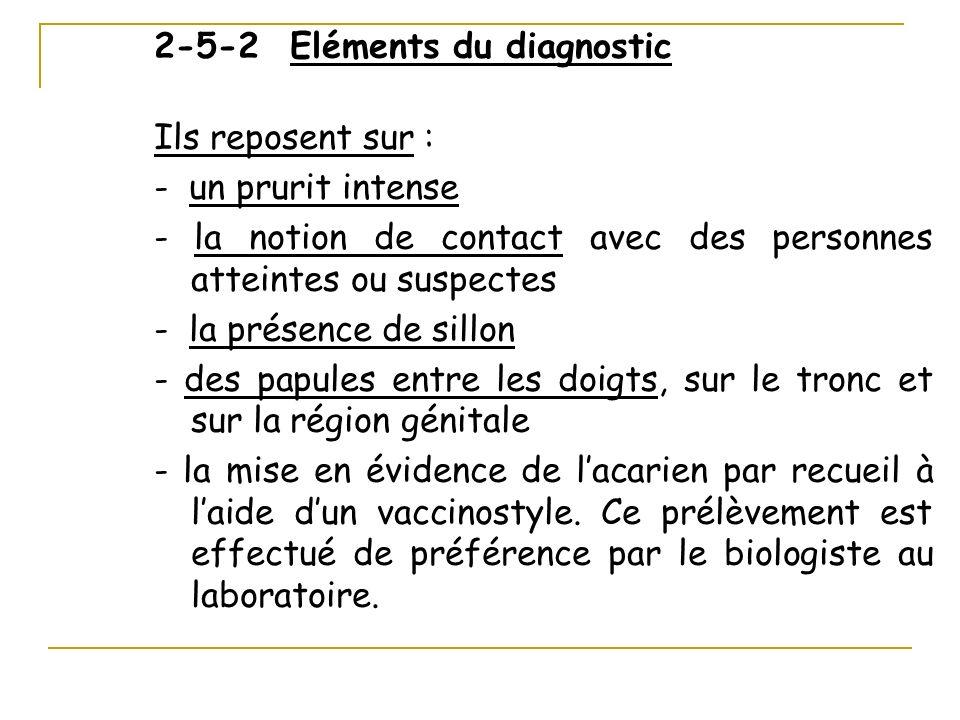2-5-2 Eléments du diagnostic Ils reposent sur : - un prurit intense - la notion de contact avec des personnes atteintes ou suspectes - la présence de