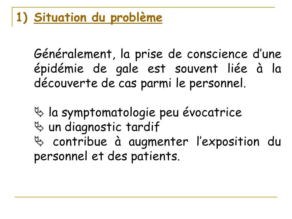 1)Situation du problème Généralement, la prise de conscience dune épidémie de gale est souvent liée à la découverte de cas parmi le personnel. la symp